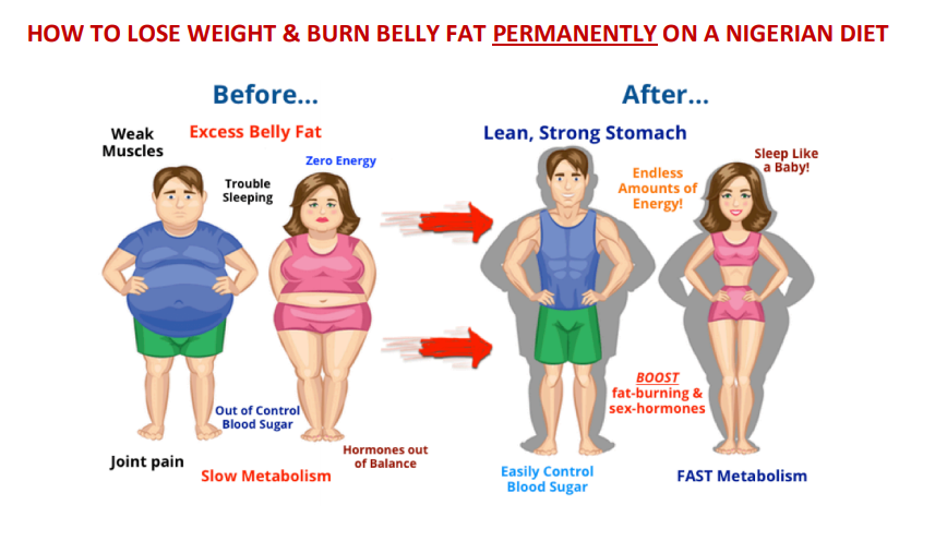 lose weight fast in nigeria